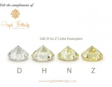 Diamond Colour – GIA