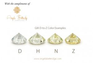 GIA's D - Z colour examples