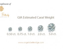 Diamond Carat Weight – GIA