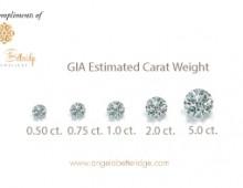 Diamond Carat Weight – GIA